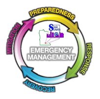 Steele County Emergency Management